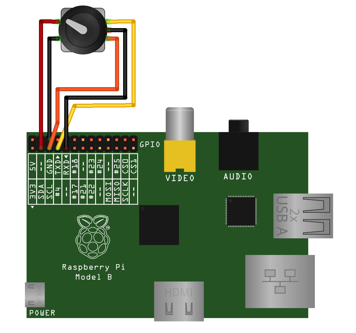 "The diagram above shows how I've connected the rotary encoder to the  Raspberry Pi. I'm using pin 9, one of the ""Do Not Connect"" (DNC) pins to  get a second ..."