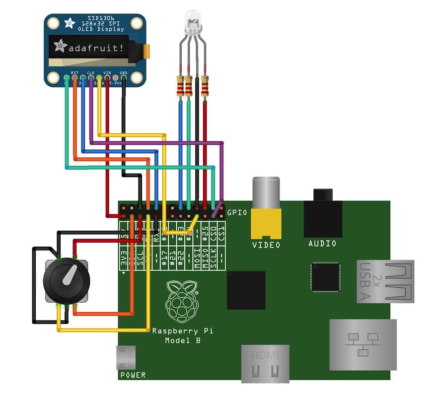 Raspberry Pi Wiringpi Encoder Best Secret Wiring Diagram